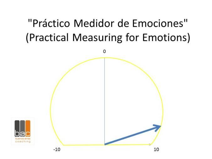 practico-medidor-de-emociones